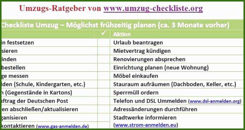 Kabel Deutschland Service Email