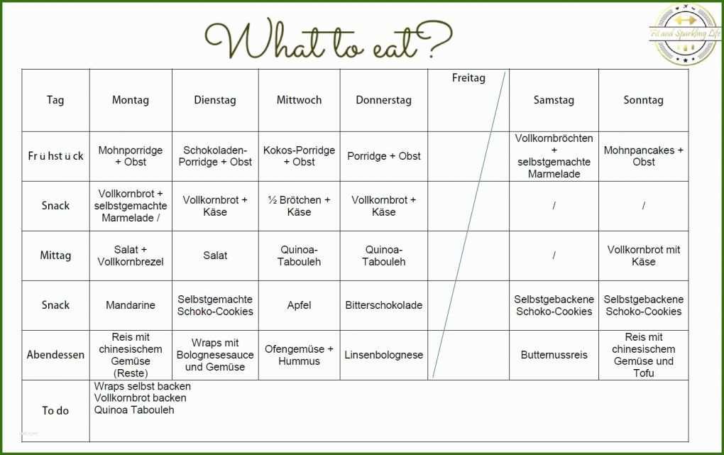 Rühren 16 Wochenplan Essen Vorlage | Vorlage Ideen für